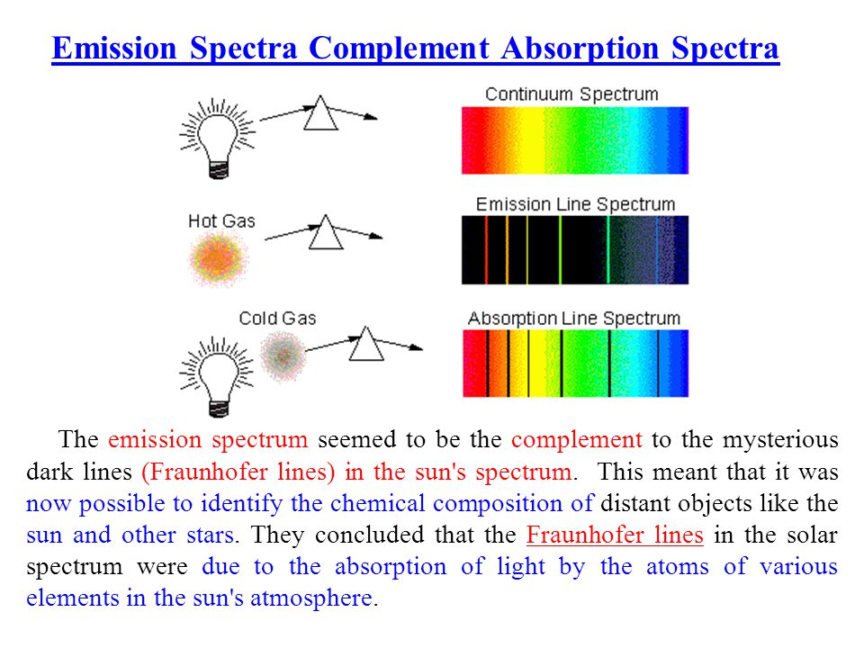 flame tests atomic spectra and applications The colour of the light depends upon the metal (lithium(i) gives a magenta red-pink flame, calcium an orange red flame, potassium a lilac flame, strontium a crimson red flame, copper(ii) gives a blue or green flame and sodium(i) gives a yellow flame.