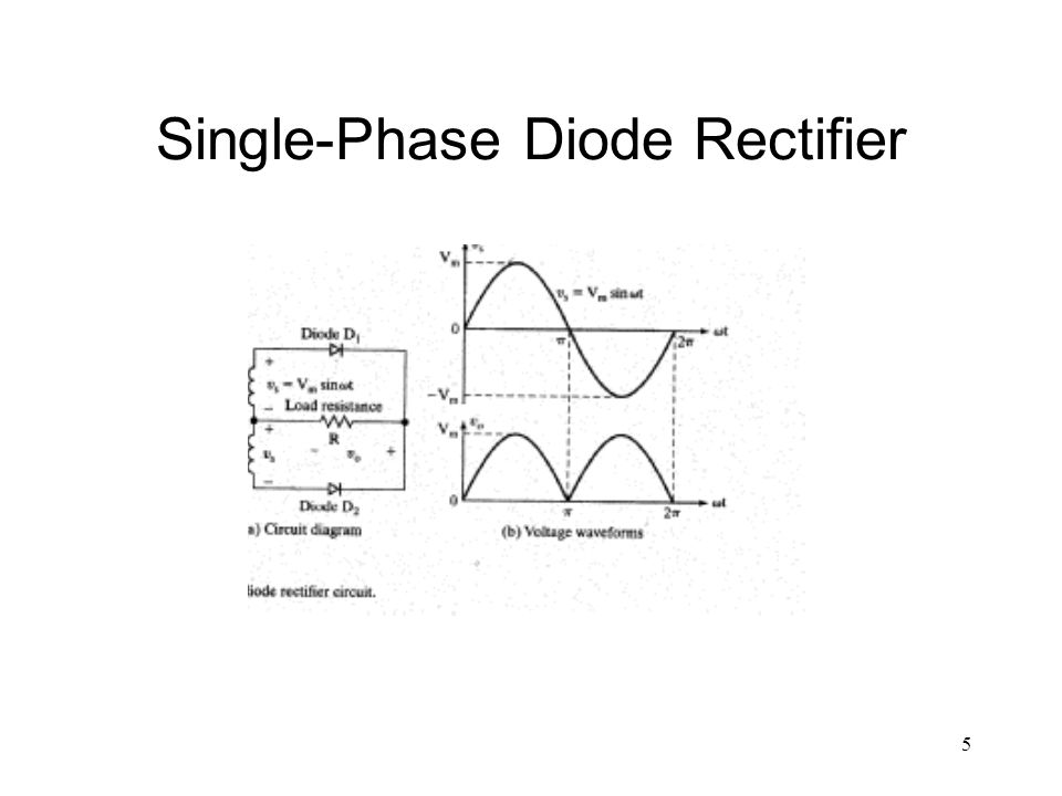 Single-Phase Diode Rectifier