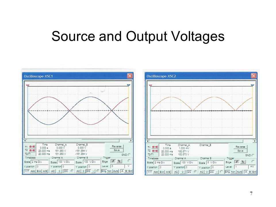 Source and Output Voltages