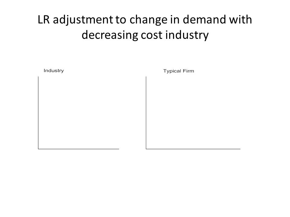 LR adjustment to change in demand with decreasing cost industry