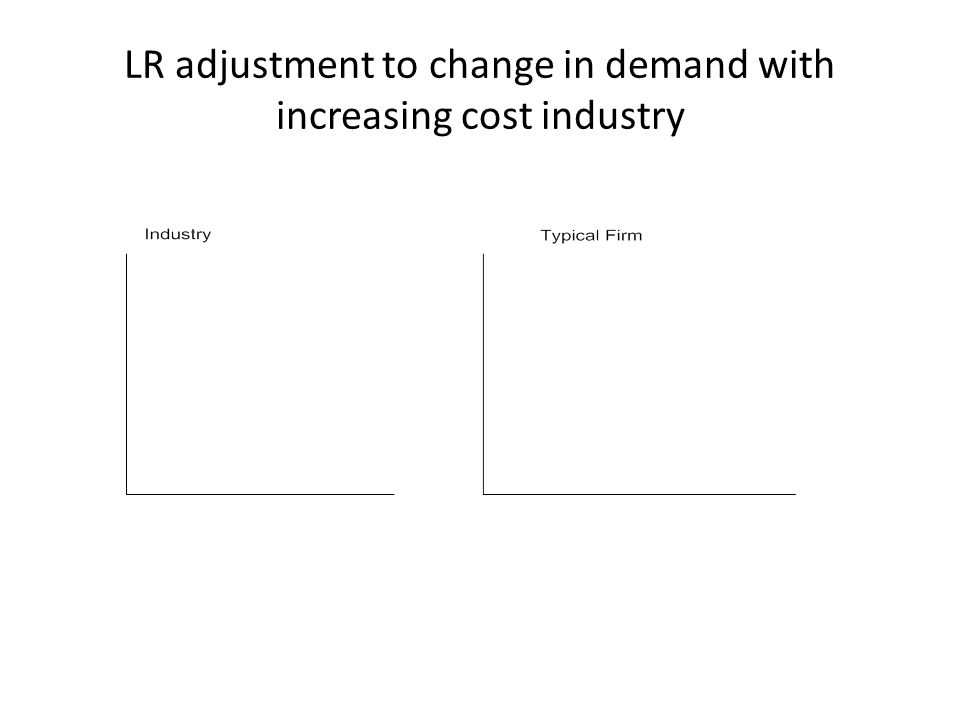 LR adjustment to change in demand with increasing cost industry