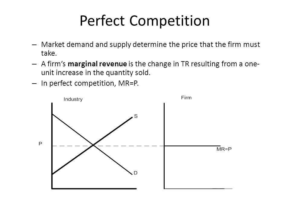 Perfect Competition Market demand and supply determine the price that the firm must take.