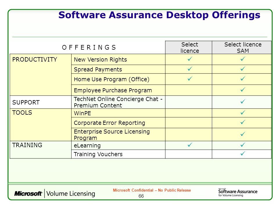 microsoft volume licensing employee purchase program