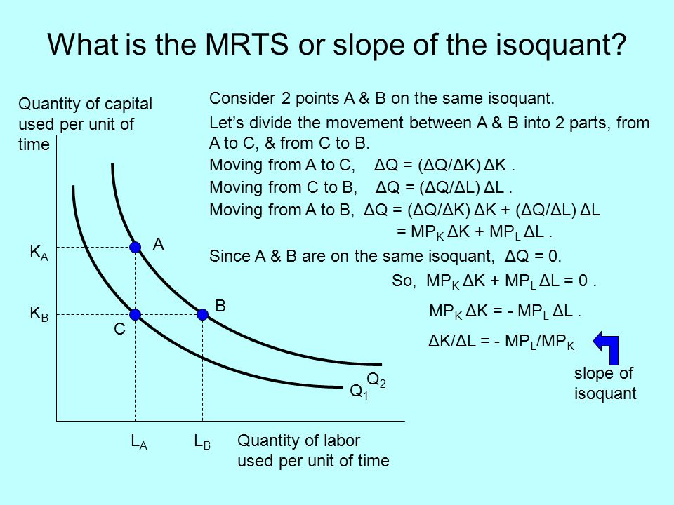 marginal rate of technical substitution pdf