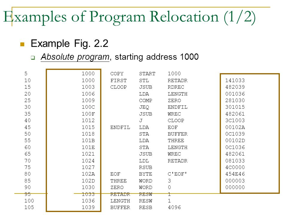 5 letter words starting with sta assembler machine dependent features ppt 26066 | Examples of Program Relocation %281%2F2%29