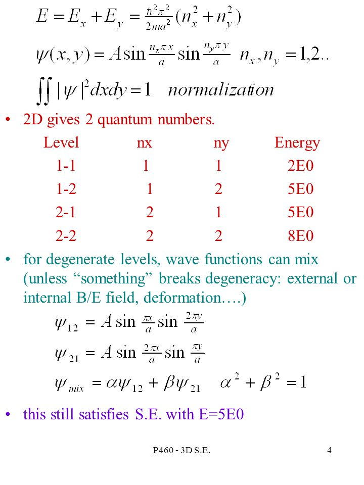 2D gives 2 quantum numbers. Level nx ny Energy E E0