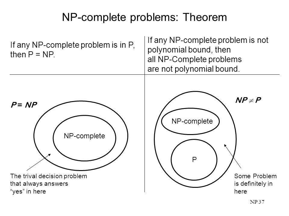 NP-complete problems: Theorem