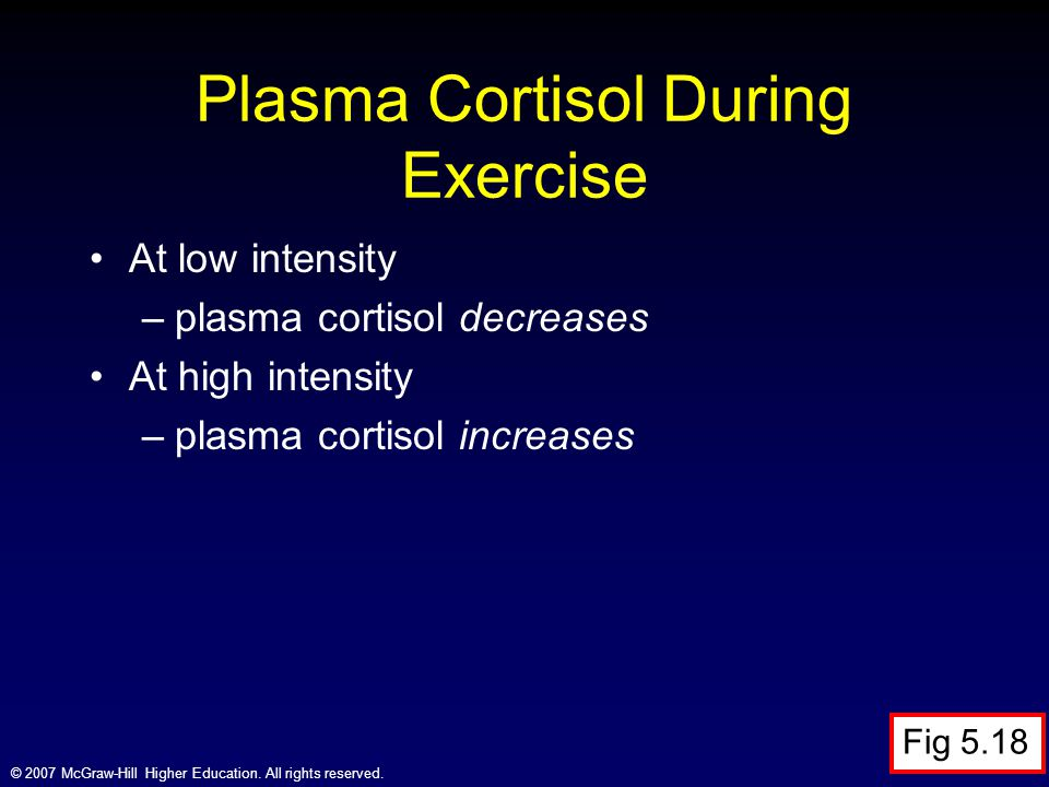 Plasma Cortisol During Exercise