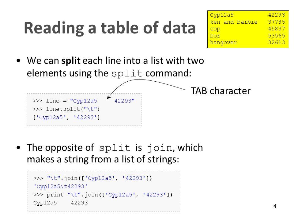 Python split string into list tab