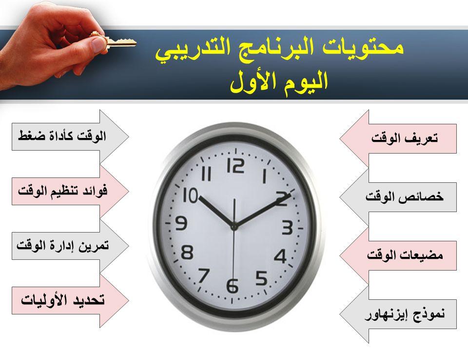 البرنامج التدريبي إدارة الوقت وضغوط العمل Ppt Download
