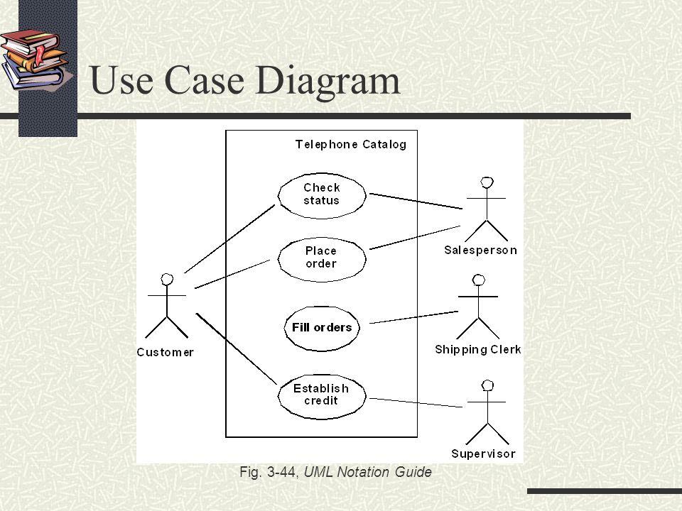Part 1 structural modeling use case modeling ppt video online download 37 use case diagram fig 3 44 uml notation guide ccuart Gallery