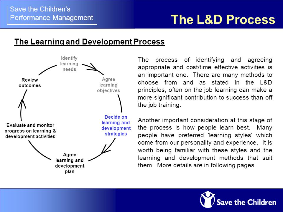 learning and development methods pdf