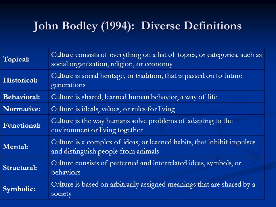 Communication And Culture Ppt Video Online Download