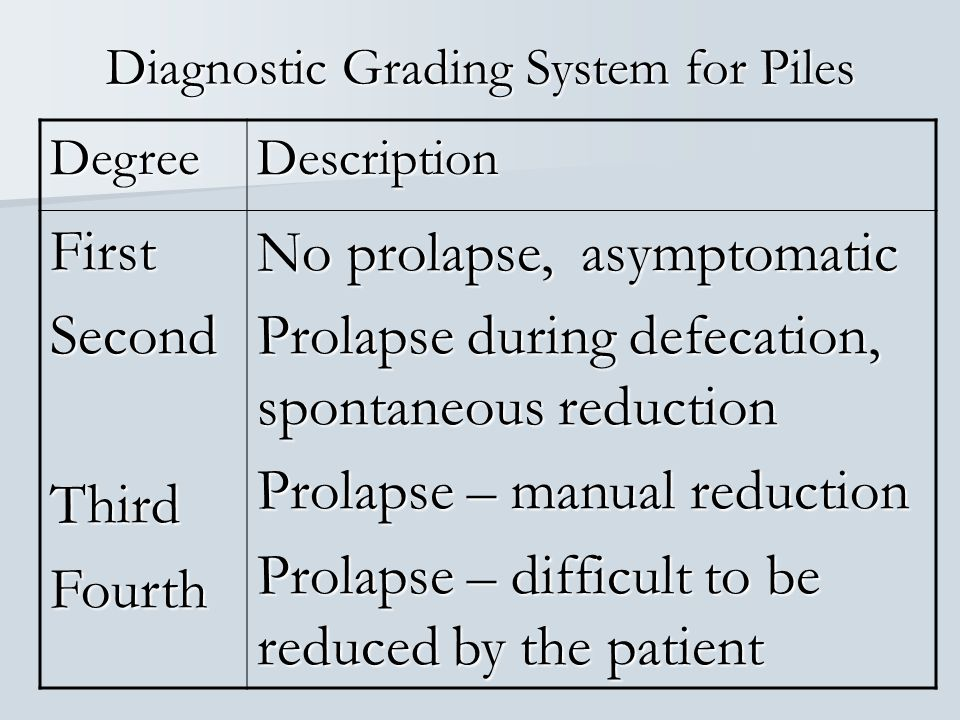 Diagnostic Grading System for Piles