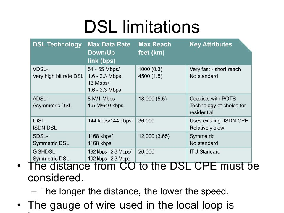 Broadband Technologies Part 2 - ppt video online download