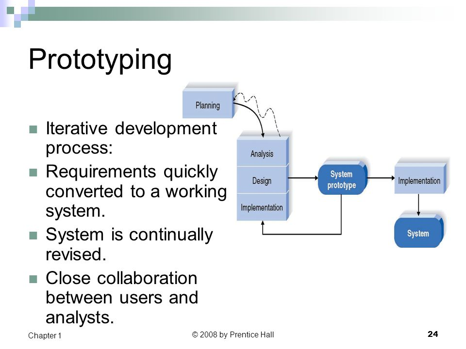 Prototyping Iterative development process: