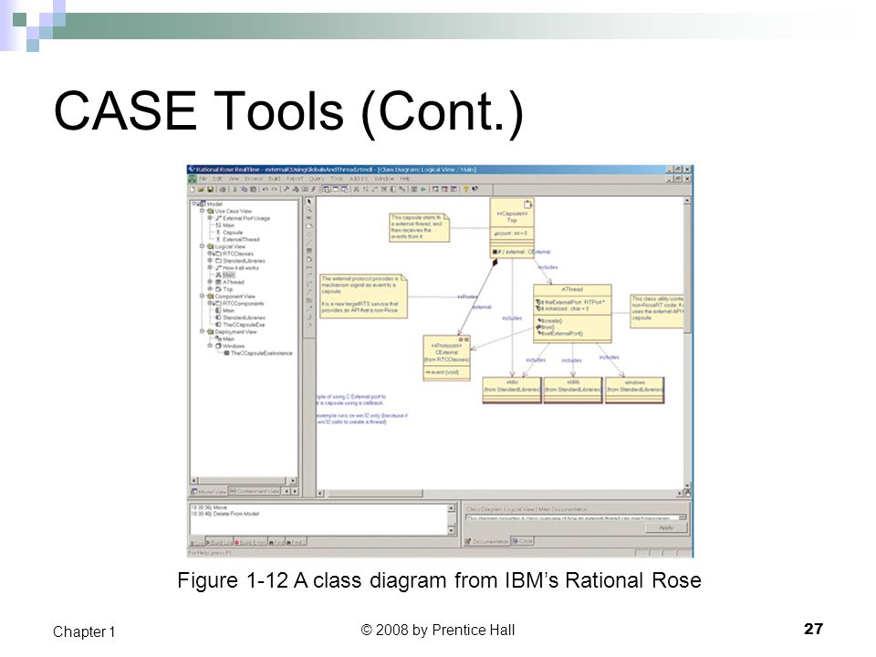 CASE Tools (Cont.) Figure 1-12 A class diagram from IBM's Rational Rose.