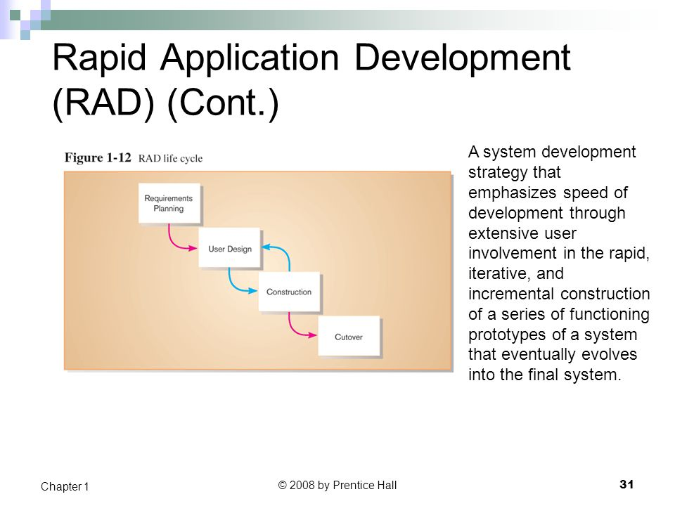 Rapid Application Development (RAD) (Cont.)