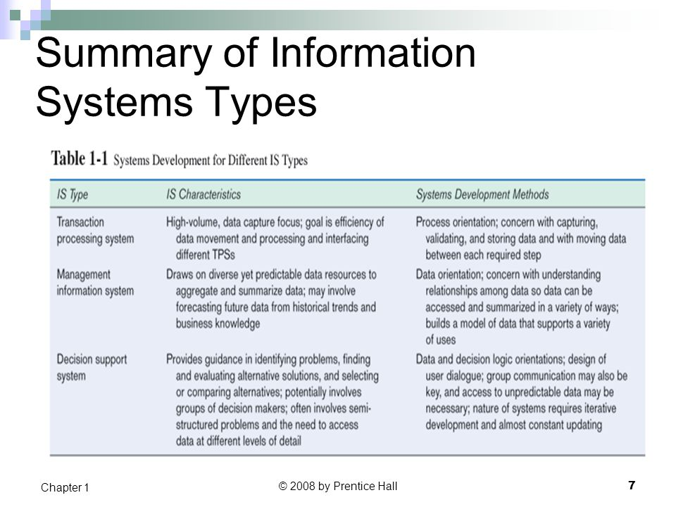 Summary of Information Systems Types