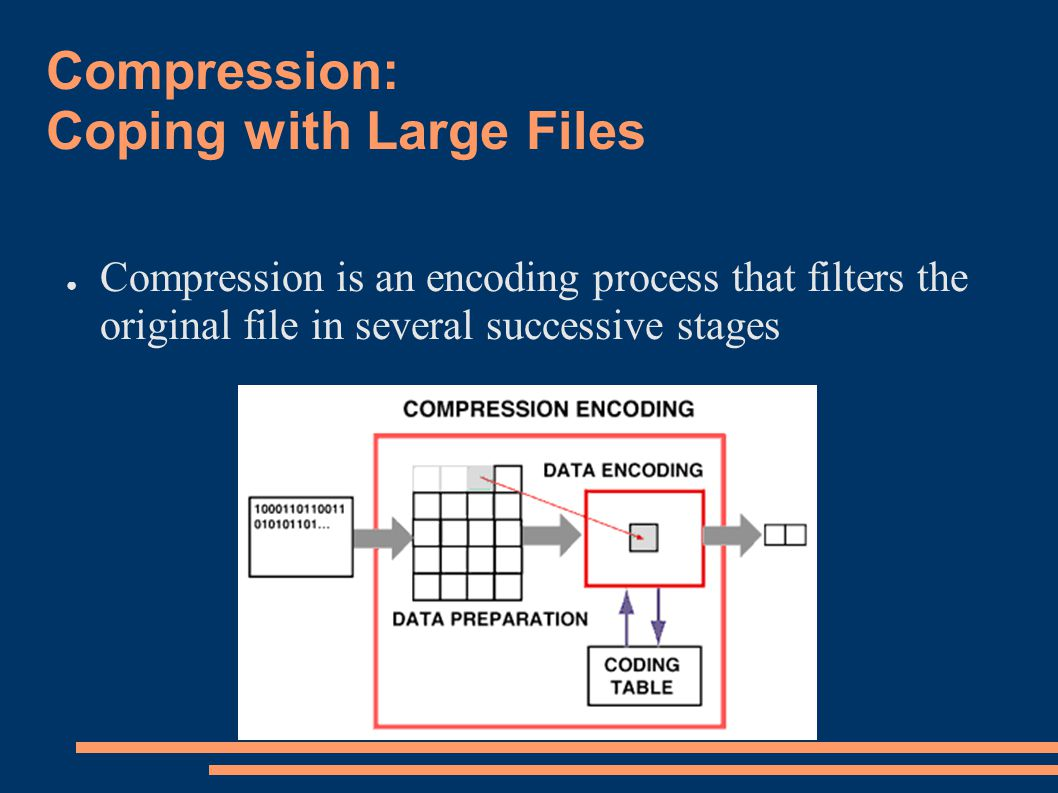 Compression: Coping with Large Files