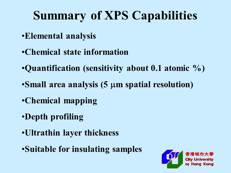 X-Ray Photoelectron Spectroscopy (XPS) - ppt video online download
