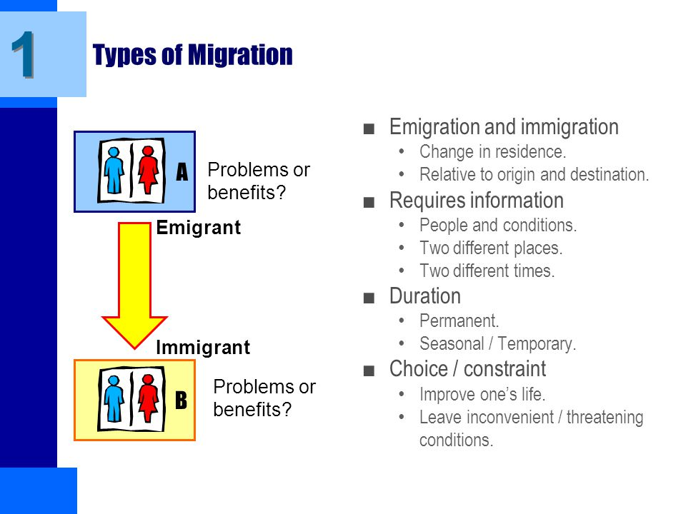 Topic 5 – Migration and Urbanization - ppt download
