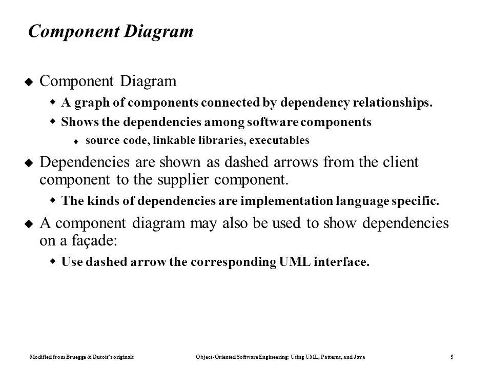 Addressing design goals ppt video online download 5 component diagram component diagram ccuart Image collections