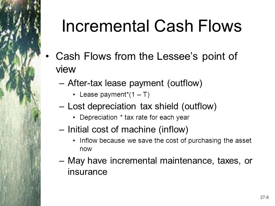 Example: Lease Cash Flows