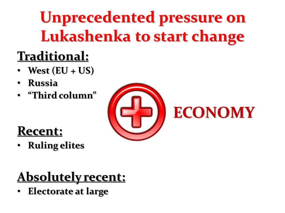 Unprecedented pressure on Lukashenka to start change