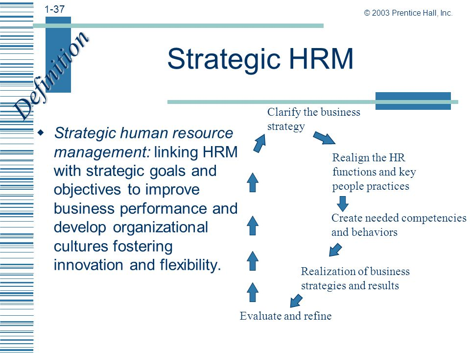 importance of strategic human resource management in organization