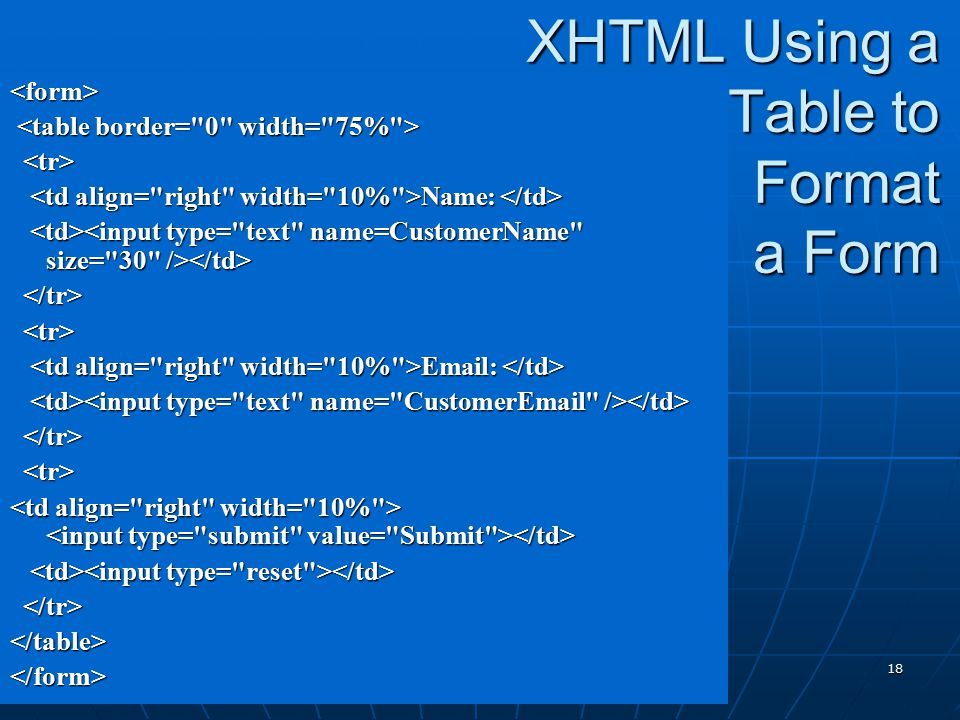XHTML Using a Table to Format a Form