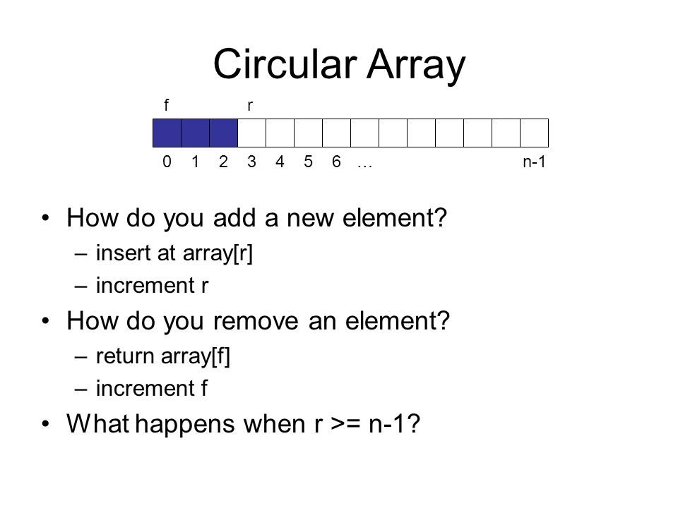 Circular Array How do you add a new element