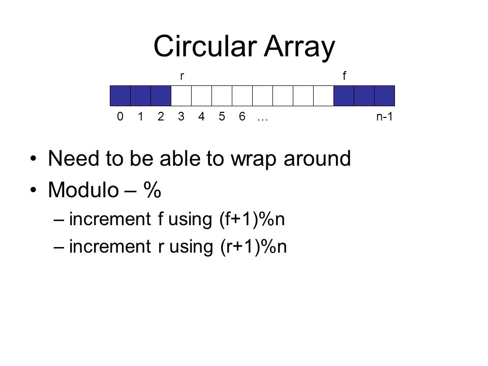 Circular Array Need to be able to wrap around Modulo – %