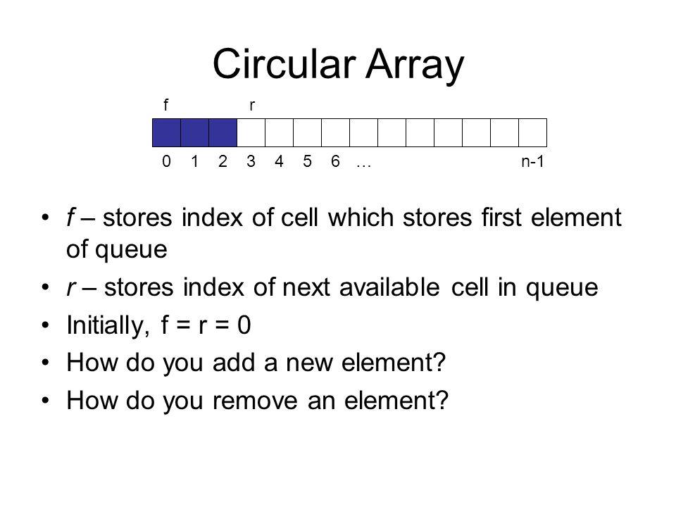 Circular Array f. r … n-1. f – stores index of cell which stores first element of queue.