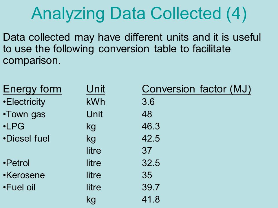 how to use data collected from a biulding