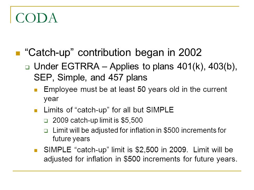 CODA Catch Up Contribution Began In 2002