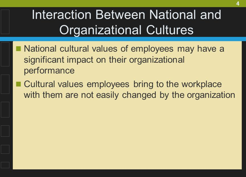 Interaction Between National and Organizational Cultures