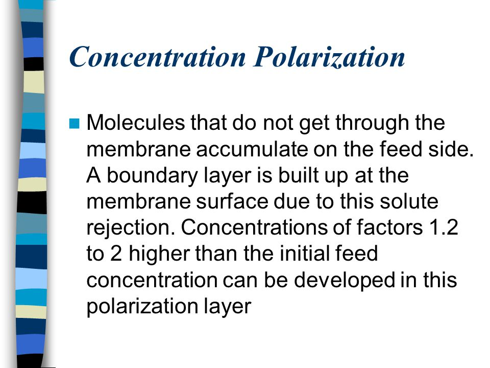 Concentration Polarization