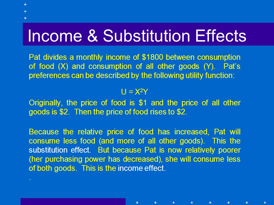 26 Income Subsution Effects