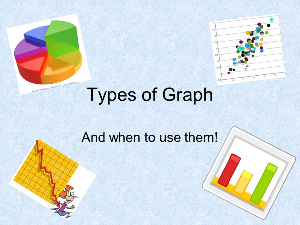Types of Graph And when to use them!