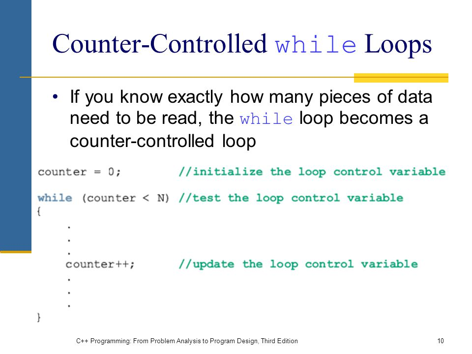 Counter-Controlled while Loops