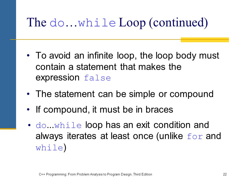 The do…while Loop (continued)