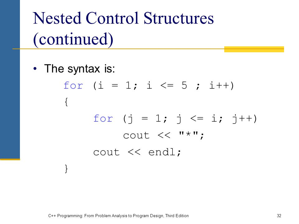 Nested Control Structures (continued)