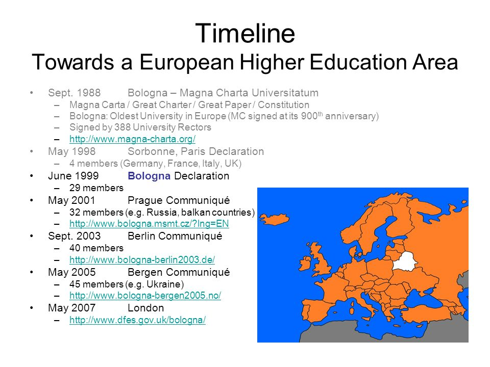 Timeline Towards a European Higher Education Area