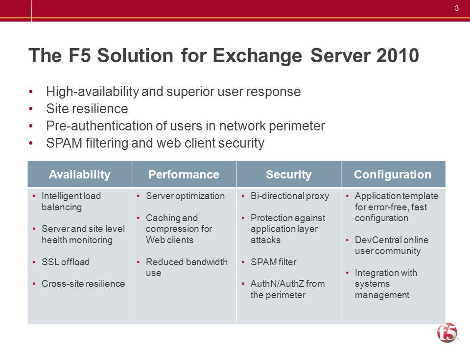F5 solution for Microsoft Exchange - ppt video online download