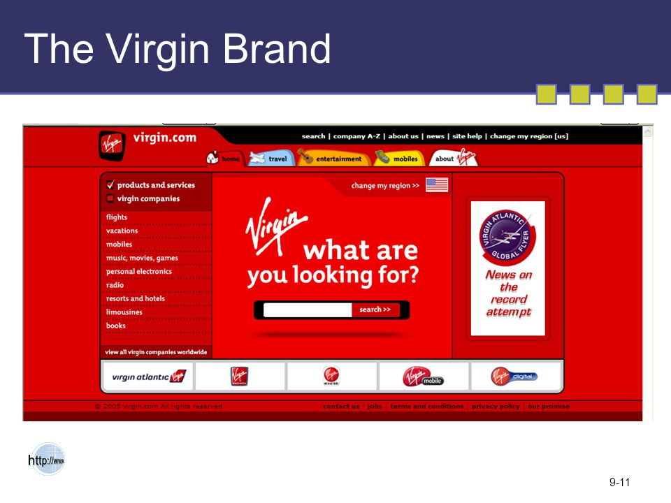 The Virgin Brand