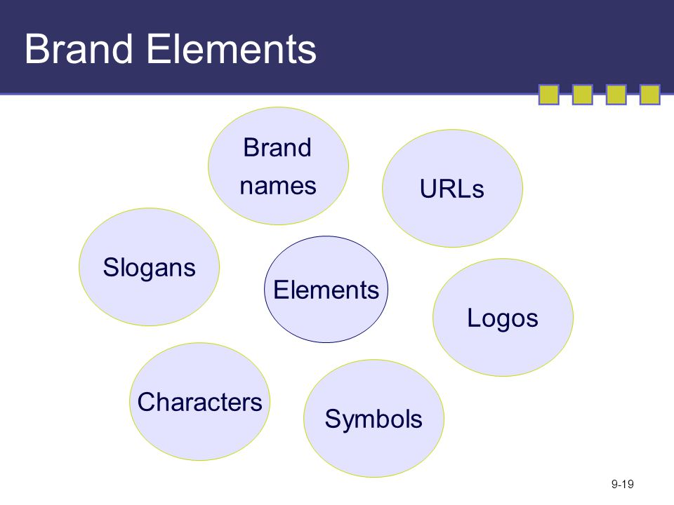 Brand Elements Brand names URLs Slogans Elements Logos Characters