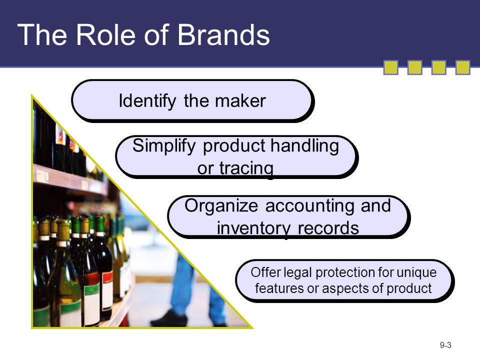 The Role of Brands Identify the maker