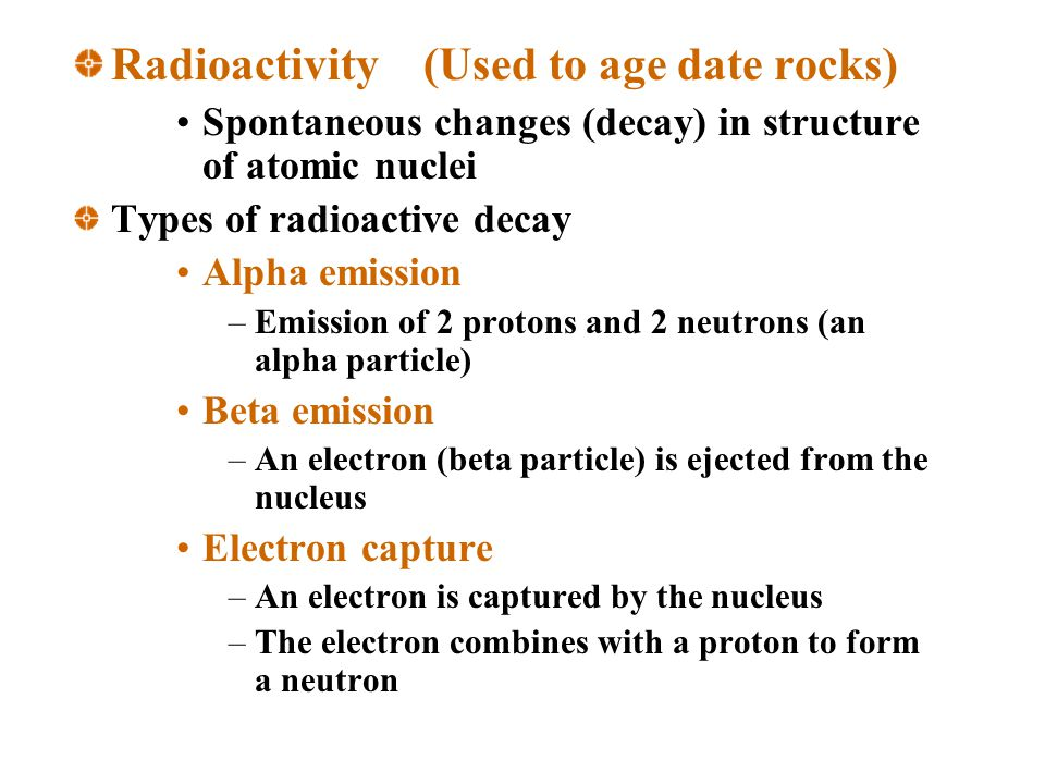 Radioactivity (Used to age date rocks)