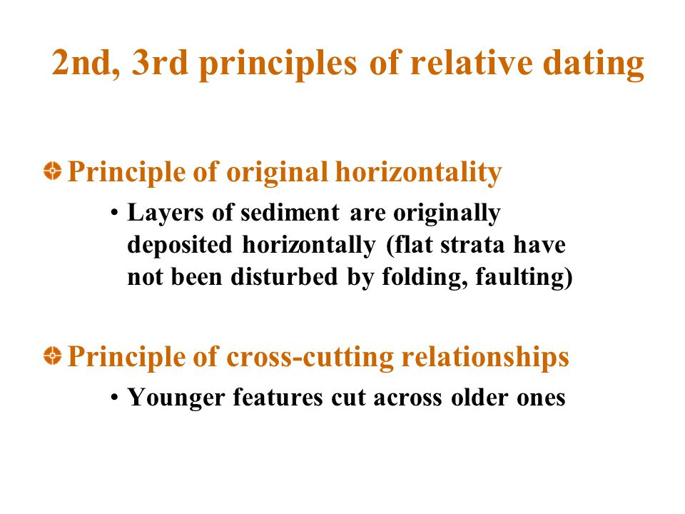 2nd, 3rd principles of relative dating